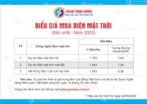 Biểu giá mua điện mặt trời mới nhất 2020